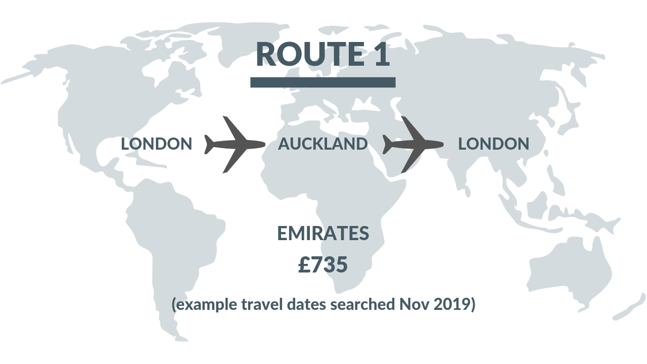 Emirates flights to New Zealand example